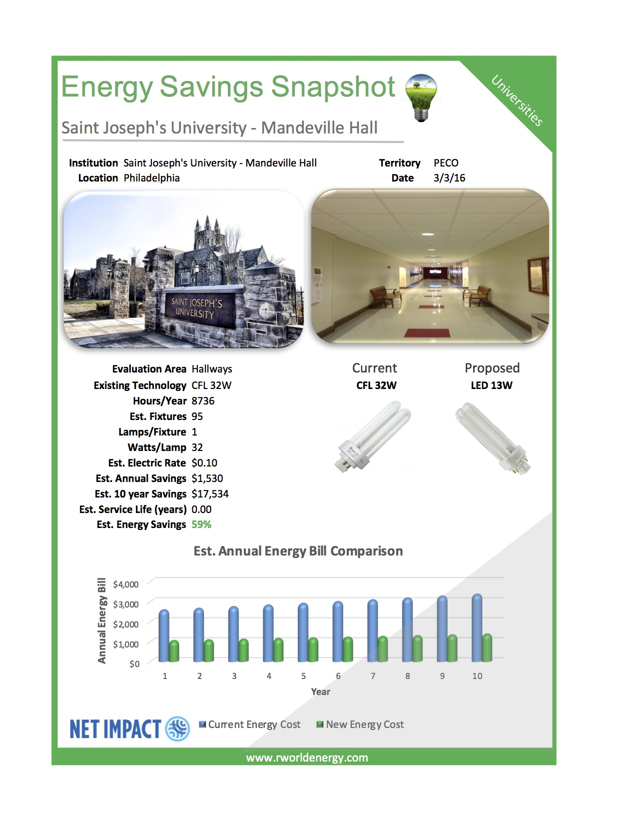 Energy Savings Snapshot SJU Hallways-2